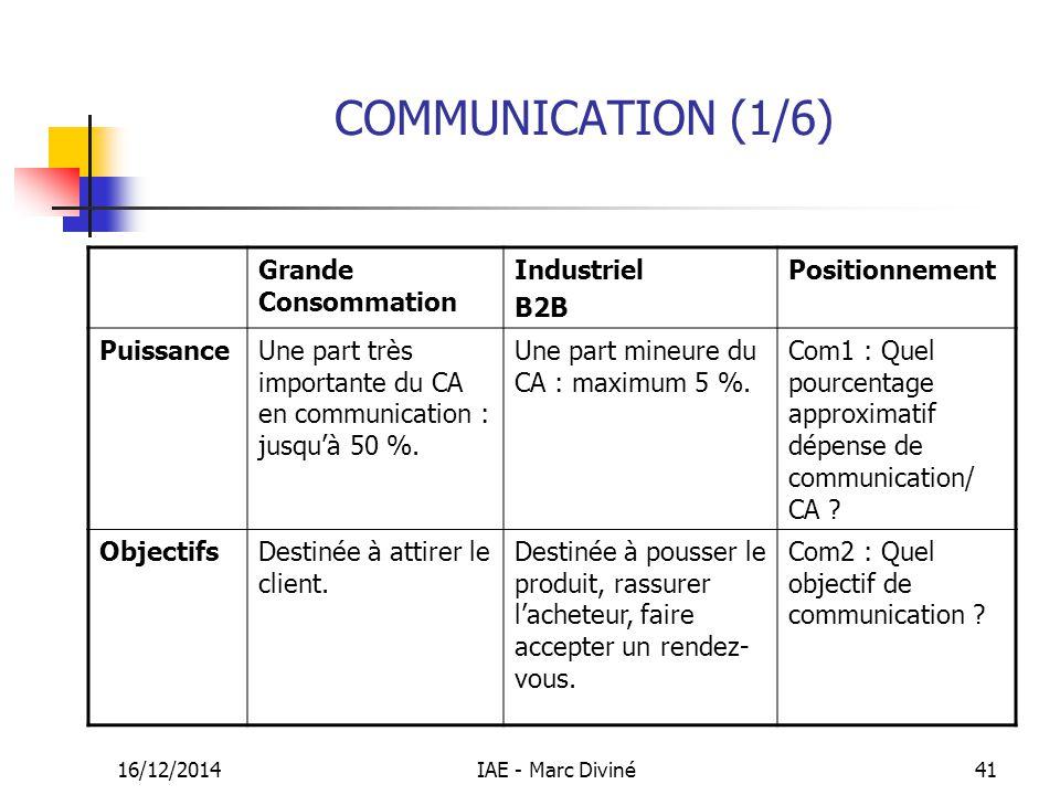 16/12/2014IAE - Marc Diviné41 COMMUNICATION (1/6) Grande Consommation Industriel B2B Positionnement PuissanceUne part très importante du CA en communi