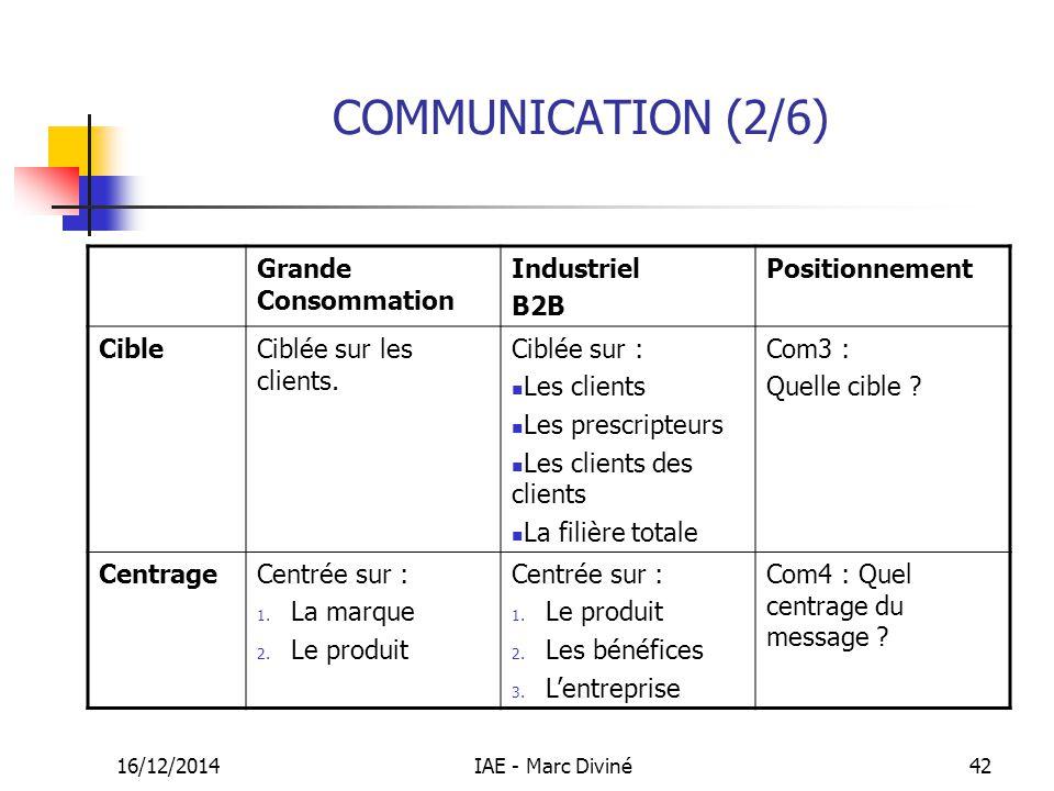 16/12/2014IAE - Marc Diviné42 COMMUNICATION (2/6) Grande Consommation Industriel B2B Positionnement CibleCiblée sur les clients. Ciblée sur : Les clie