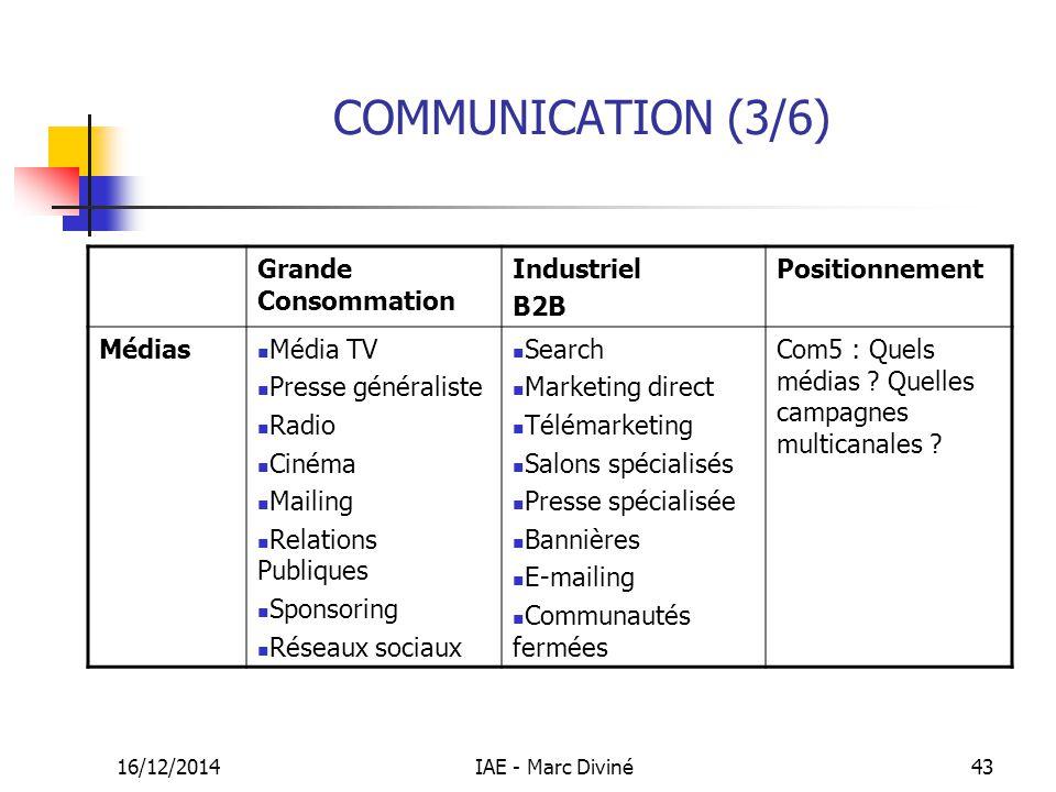 16/12/2014IAE - Marc Diviné43 COMMUNICATION (3/6) Grande Consommation Industriel B2B Positionnement Médias Média TV Presse généraliste Radio Cinéma Ma
