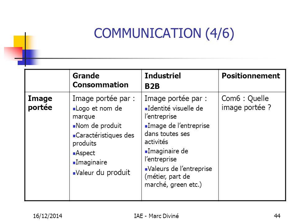 16/12/2014IAE - Marc Diviné44 COMMUNICATION (4/6) Grande Consommation Industriel B2B Positionnement Image portée Image portée par : Logo et nom de mar