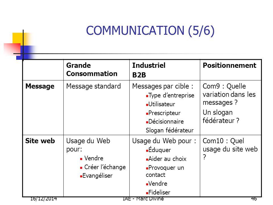 16/12/2014IAE - Marc Diviné46 COMMUNICATION (5/6) Grande Consommation Industriel B2B Positionnement MessageMessage standardMessages par cible : Type d