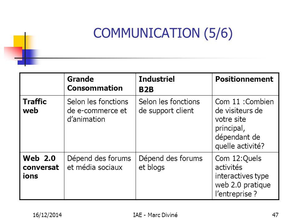 16/12/2014IAE - Marc Diviné47 COMMUNICATION (5/6) Grande Consommation Industriel B2B Positionnement Traffic web Selon les fonctions de e-commerce et d
