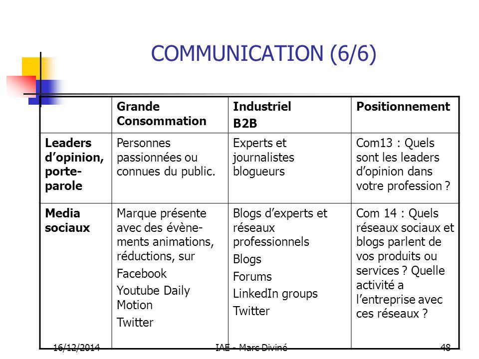 16/12/2014IAE - Marc Diviné48 COMMUNICATION (6/6) Grande Consommation Industriel B2B Positionnement Leaders d'opinion, porte- parole Personnes passion