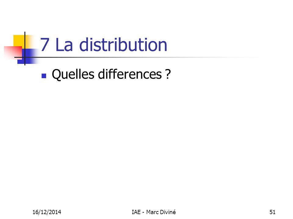 16/12/2014IAE - Marc Diviné51 7 La distribution Quelles differences ?