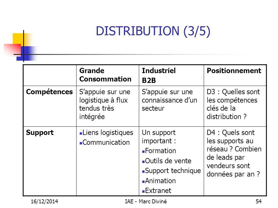 16/12/2014IAE - Marc Diviné54 DISTRIBUTION (3/5) Grande Consommation Industriel B2B Positionnement CompétencesS'appuie sur une logistique à flux tendu