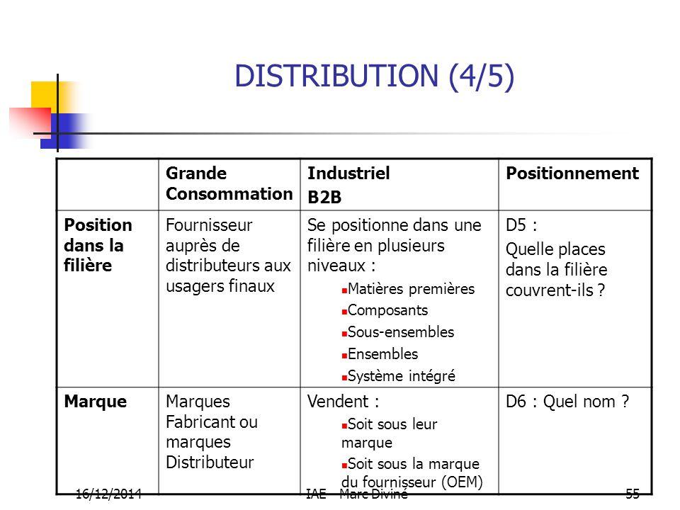 16/12/2014IAE - Marc Diviné55 DISTRIBUTION (4/5) Grande Consommation Industriel B2B Positionnement Position dans la filière Fournisseur auprès de dist