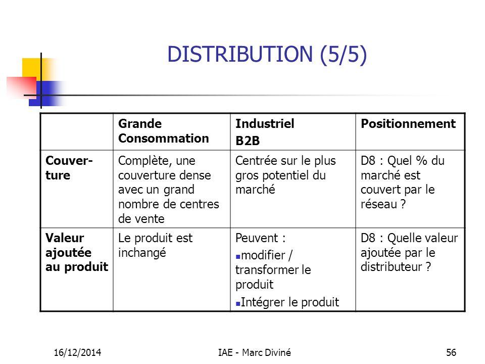 16/12/2014IAE - Marc Diviné56 DISTRIBUTION (5/5) Grande Consommation Industriel B2B Positionnement Couver- ture Complète, une couverture dense avec un