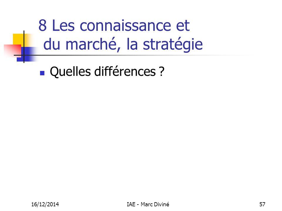 16/12/2014IAE - Marc Diviné57 8 Les connaissance et du marché, la stratégie Quelles différences ?