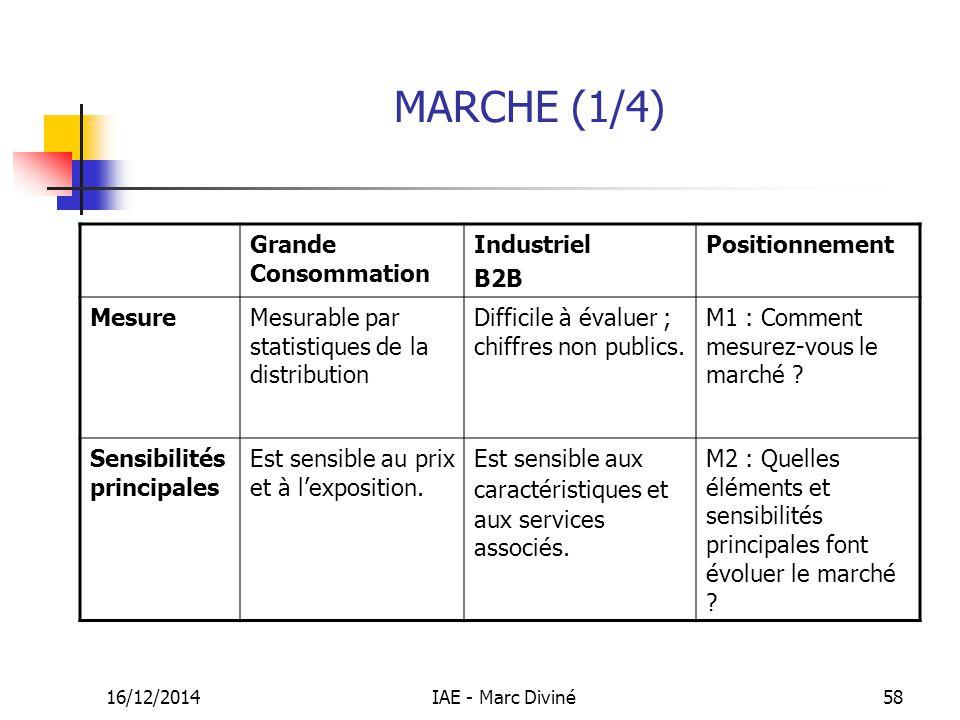 16/12/2014IAE - Marc Diviné58 MARCHE (1/4) Grande Consommation Industriel B2B Positionnement MesureMesurable par statistiques de la distribution Diffi