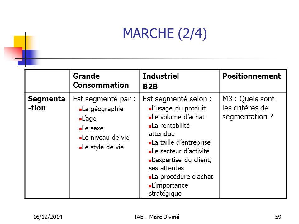 16/12/2014IAE - Marc Diviné59 MARCHE (2/4) Grande Consommation Industriel B2B Positionnement Segmenta -tion Est segmenté par : La géographie L'age Le