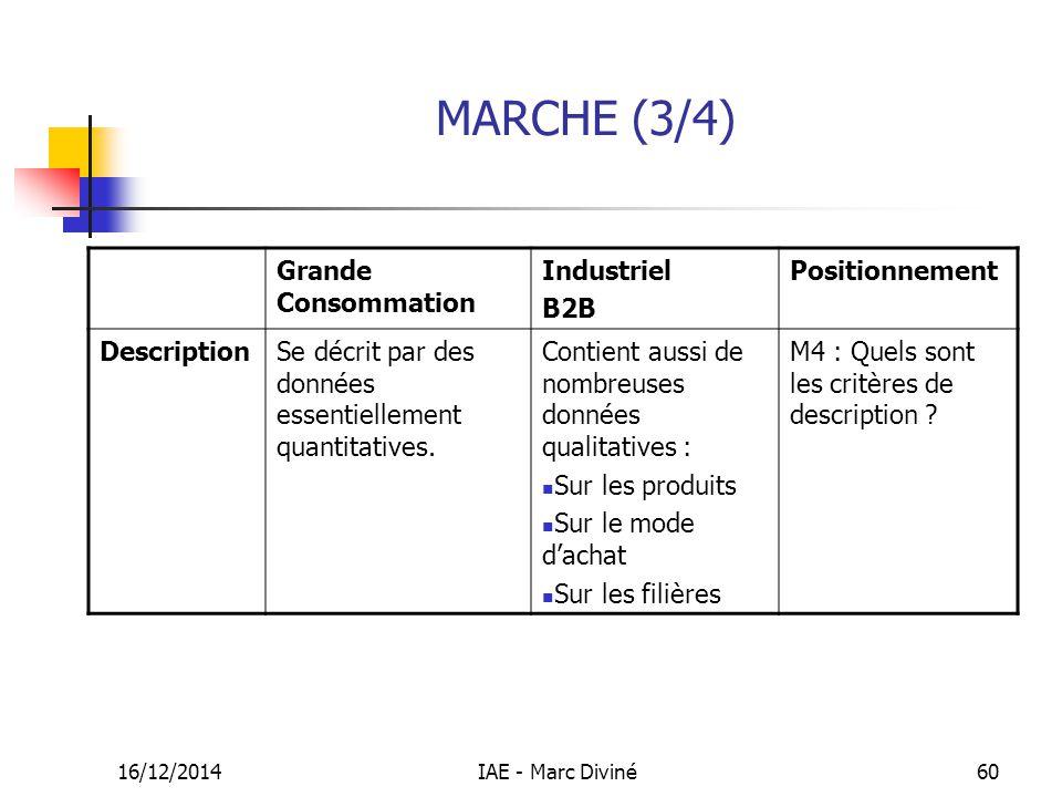 16/12/2014IAE - Marc Diviné60 MARCHE (3/4) Grande Consommation Industriel B2B Positionnement DescriptionSe décrit par des données essentiellement quan