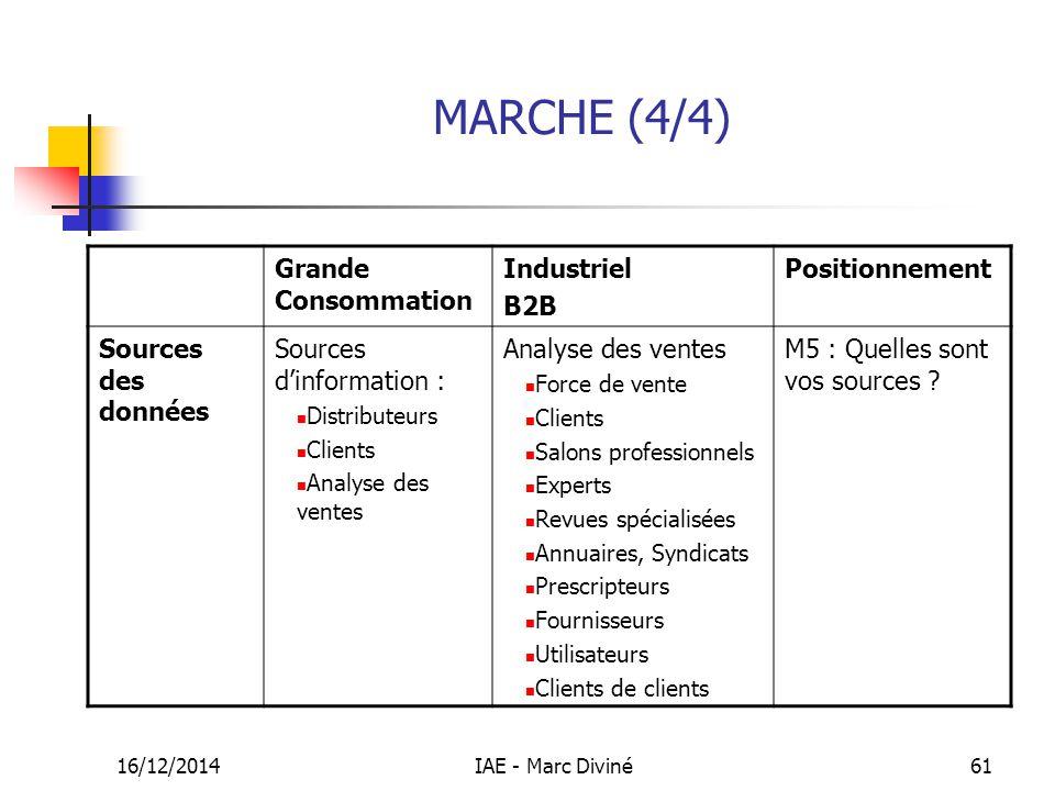16/12/2014IAE - Marc Diviné61 MARCHE (4/4) Grande Consommation Industriel B2B Positionnement Sources des données Sources d'information : Distributeurs