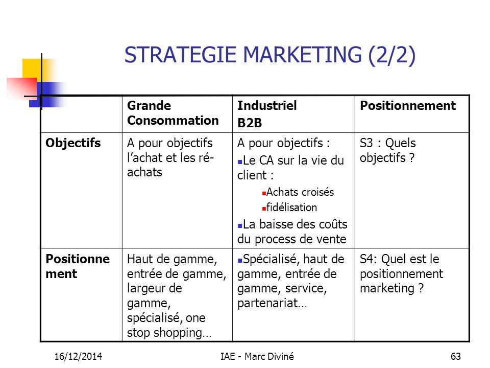 16/12/2014IAE - Marc Diviné63 STRATEGIE MARKETING (2/2) Grande Consommation Industriel B2B Positionnement ObjectifsA pour objectifs l'achat et les ré-