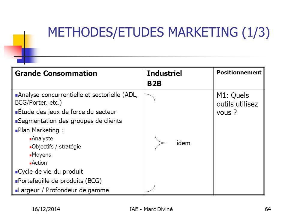 16/12/2014IAE - Marc Diviné64 METHODES/ETUDES MARKETING (1/3) Grande ConsommationIndustriel B2B Positionnement Analyse concurrentielle et sectorielle