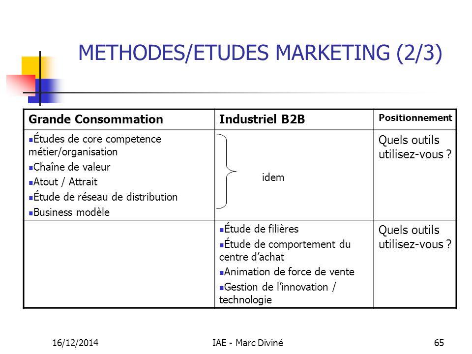 16/12/2014IAE - Marc Diviné65 METHODES/ETUDES MARKETING (2/3) Grande ConsommationIndustriel B2B Positionnement Études de core competence métier/organi