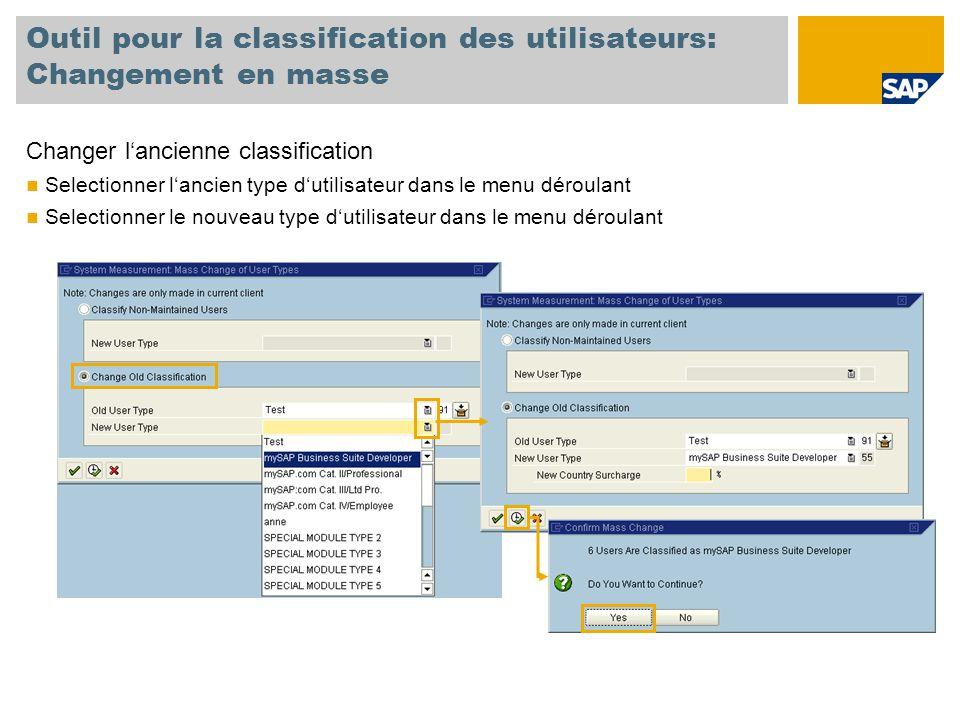 Outil pour la classification des utilisateurs: Changement en masse Changer l'ancienne classification Selectionner l'ancien type d'utilisateur dans le menu déroulant Selectionner le nouveau type d'utilisateur dans le menu déroulant