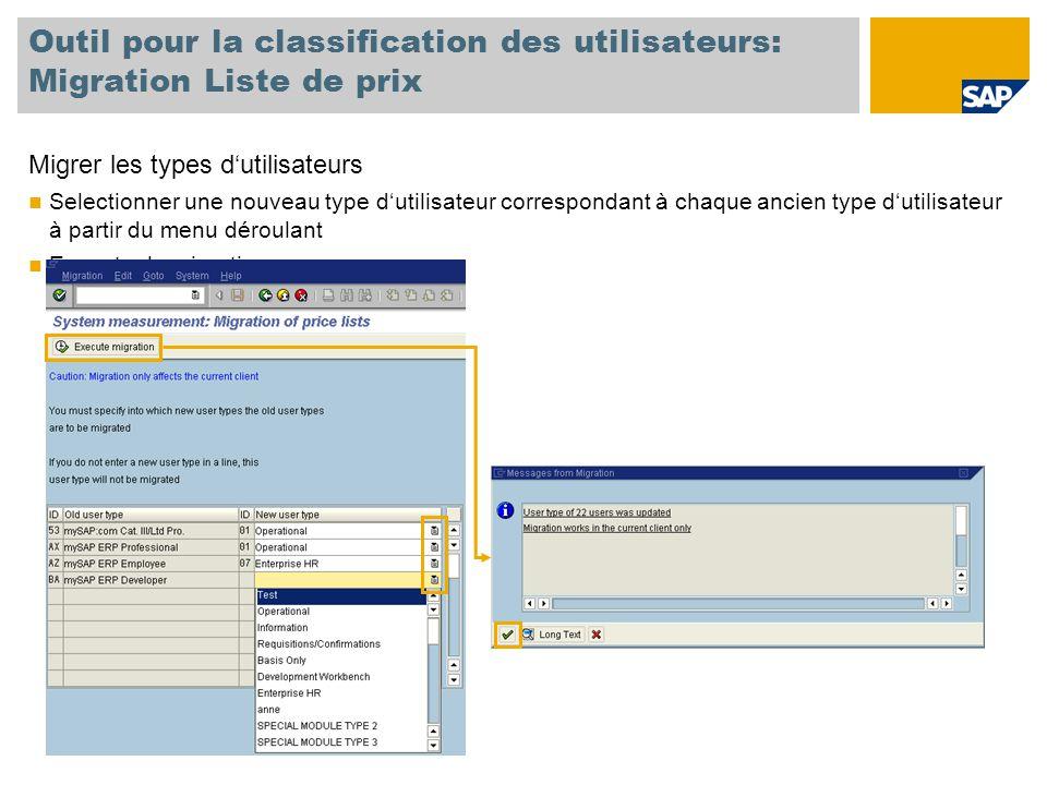 Outil pour la classification des utilisateurs: Migration Liste de prix Migrer les types d'utilisateurs Selectionner une nouveau type d'utilisateur correspondant à chaque ancien type d'utilisateur à partir du menu déroulant Executer la migration