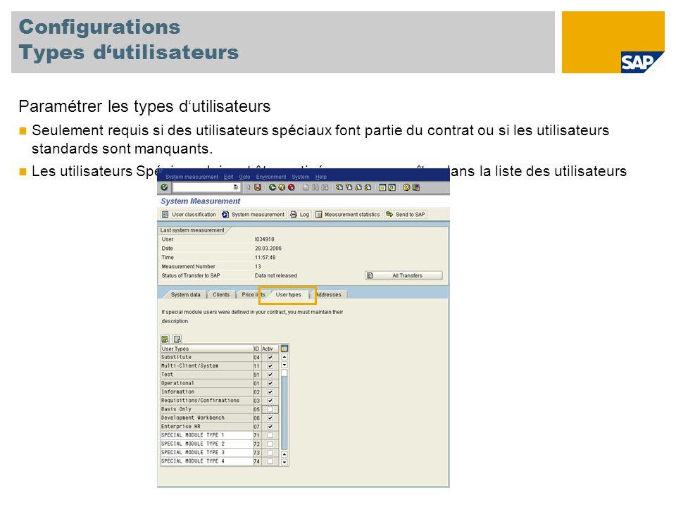 Configurations Types d'utilisateurs Paramétrer les types d'utilisateurs Seulement requis si des utilisateurs spéciaux font partie du contrat ou si les utilisateurs standards sont manquants.