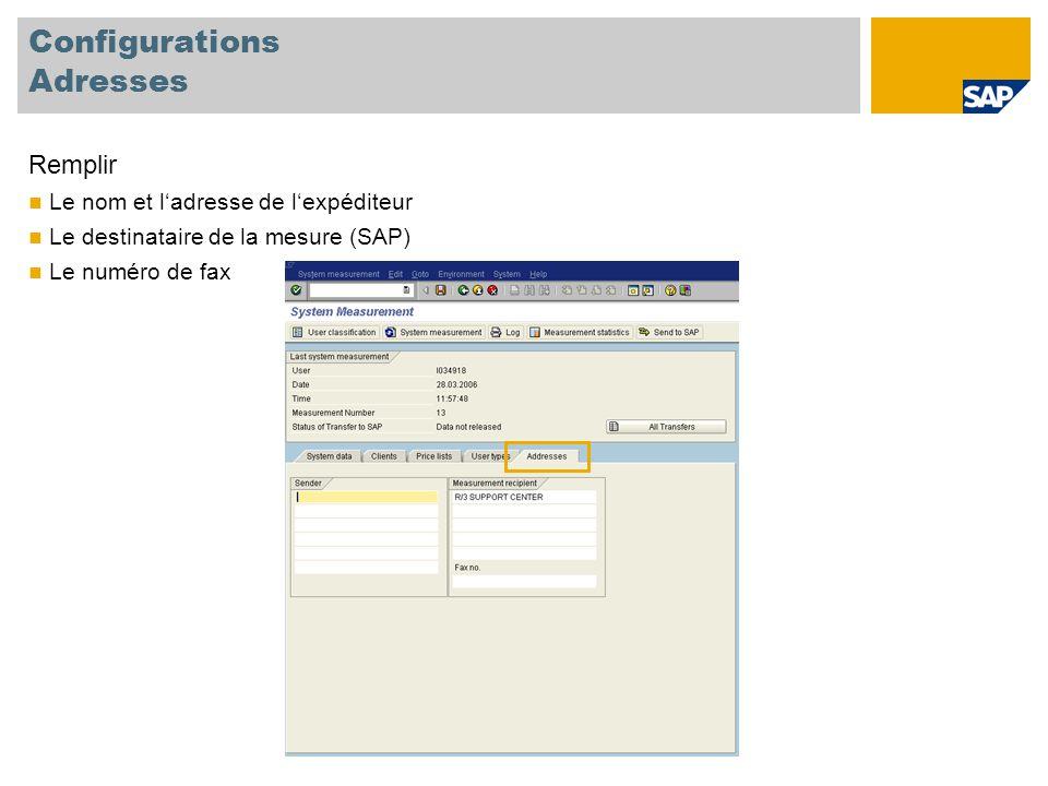 Configurations Adresses Remplir Le nom et l'adresse de l'expéditeur Le destinataire de la mesure (SAP) Le numéro de fax