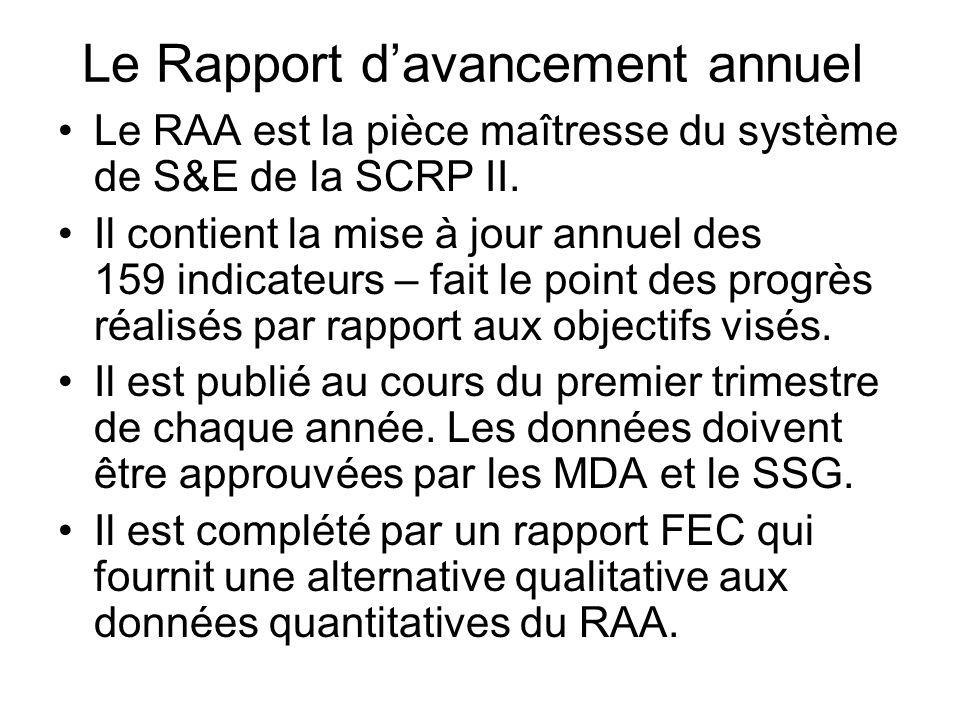 Le Rapport d'avancement annuel Le RAA est la pièce maîtresse du système de S&E de la SCRP II.