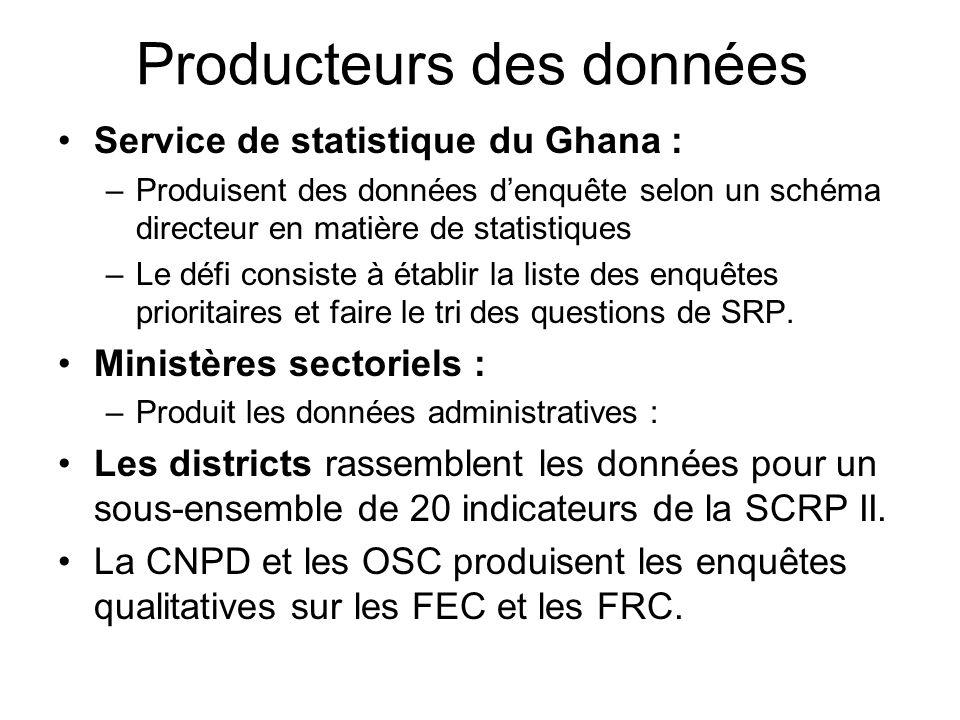 Producteurs des données Service de statistique du Ghana : –Produisent des données d'enquête selon un schéma directeur en matière de statistiques –Le défi consiste à établir la liste des enquêtes prioritaires et faire le tri des questions de SRP.