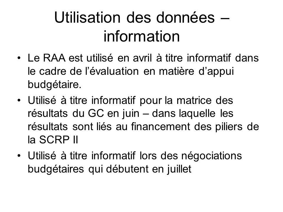 Utilisation des données – information Le RAA est utilisé en avril à titre informatif dans le cadre de l'évaluation en matière d'appui budgétaire.