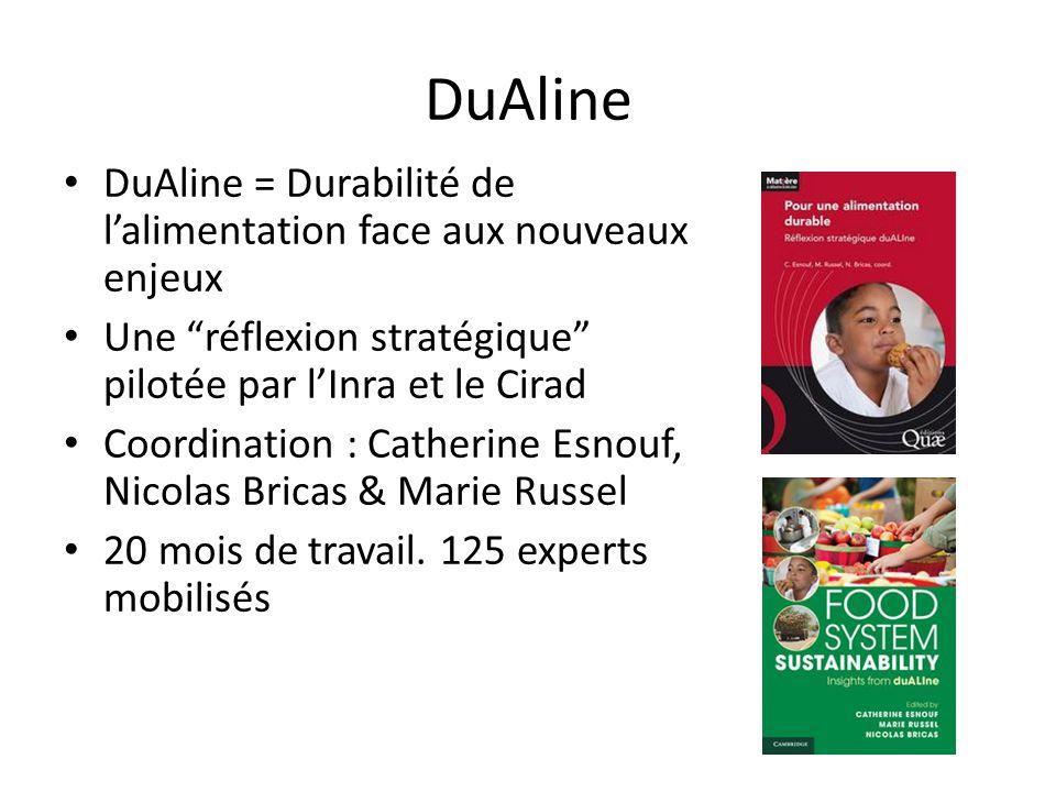DuAline DuAline = Durabilité de l'alimentation face aux nouveaux enjeux Une réflexion stratégique pilotée par l'Inra et le Cirad Coordination : Catherine Esnouf, Nicolas Bricas & Marie Russel 20 mois de travail.