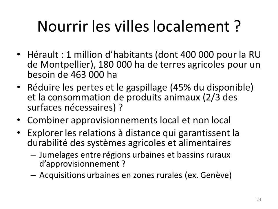 Nourrir les villes localement .