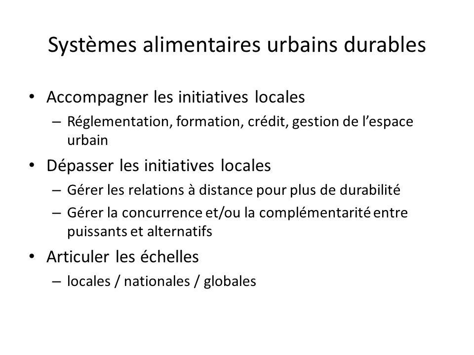 Systèmes alimentaires urbains durables Accompagner les initiatives locales – Réglementation, formation, crédit, gestion de l'espace urbain Dépasser les initiatives locales – Gérer les relations à distance pour plus de durabilité – Gérer la concurrence et/ou la complémentarité entre puissants et alternatifs Articuler les échelles – locales / nationales / globales