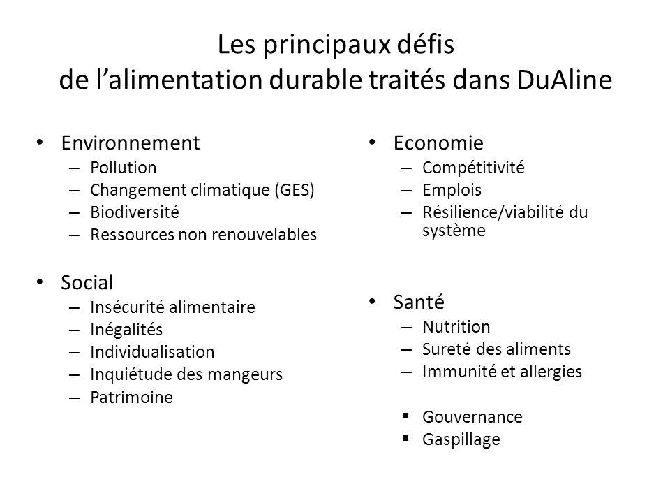 Les principaux défis de l'alimentation durable traités dans DuAline Environnement – Pollution – Changement climatique (GES) – Biodiversité – Ressources non renouvelables Social – Insécurité alimentaire – Inégalités – Individualisation – Inquiétude des mangeurs – Patrimoine Economie – Compétitivité – Emplois – Résilience/viabilité du système Santé – Nutrition – Sureté des aliments – Immunité et allergies  Gouvernance  Gaspillage