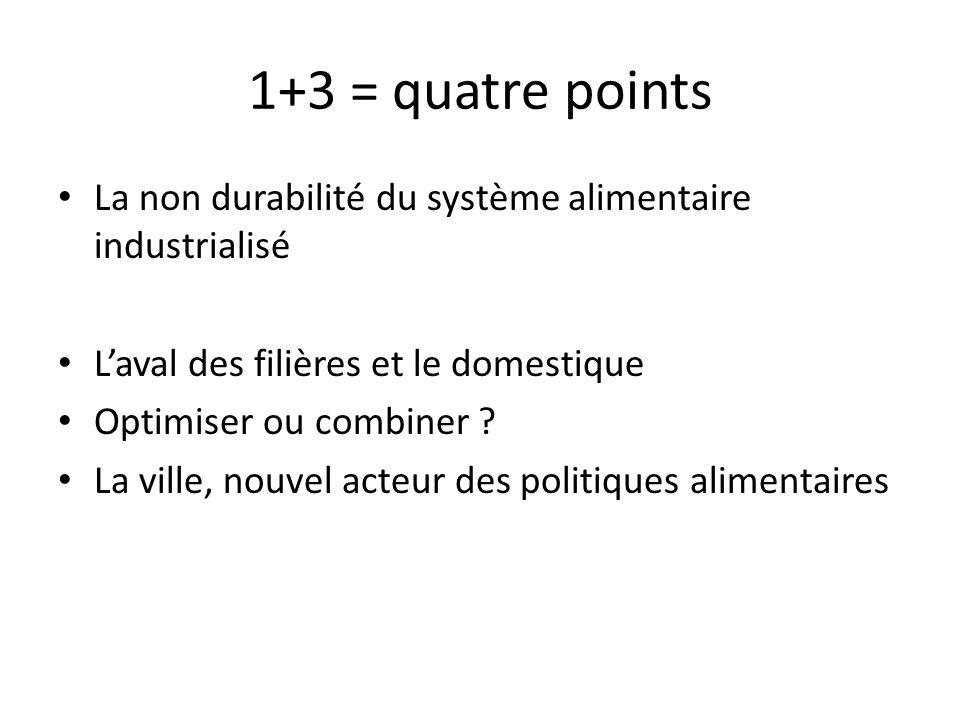 1+3 = quatre points La non durabilité du système alimentaire industrialisé L'aval des filières et le domestique Optimiser ou combiner .