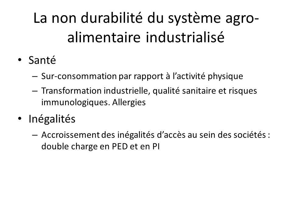 La non durabilité du système agro- alimentaire industrialisé Santé – Sur-consommation par rapport à l'activité physique – Transformation industrielle, qualité sanitaire et risques immunologiques.