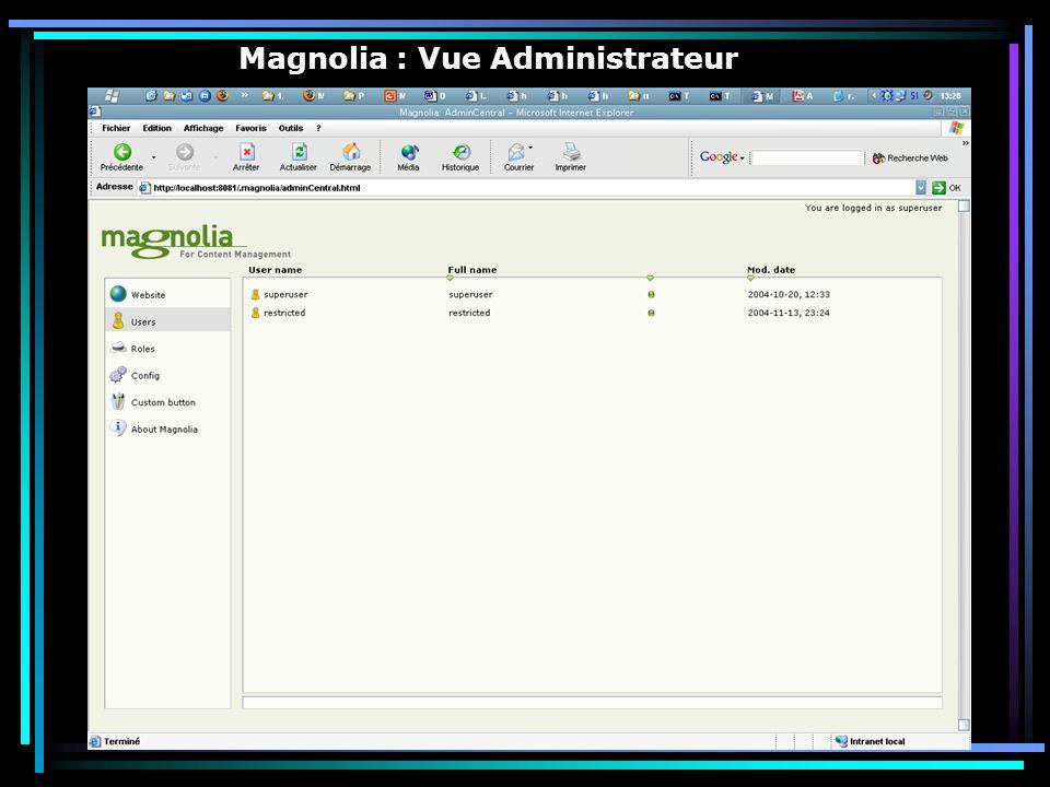 Magnolia : Vue Administrateur