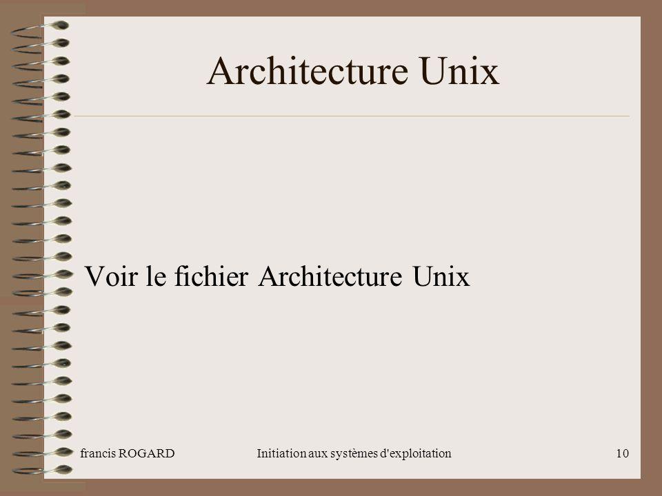 francis ROGARDInitiation aux systèmes d'exploitation10 Architecture Unix Voir le fichier Architecture Unix