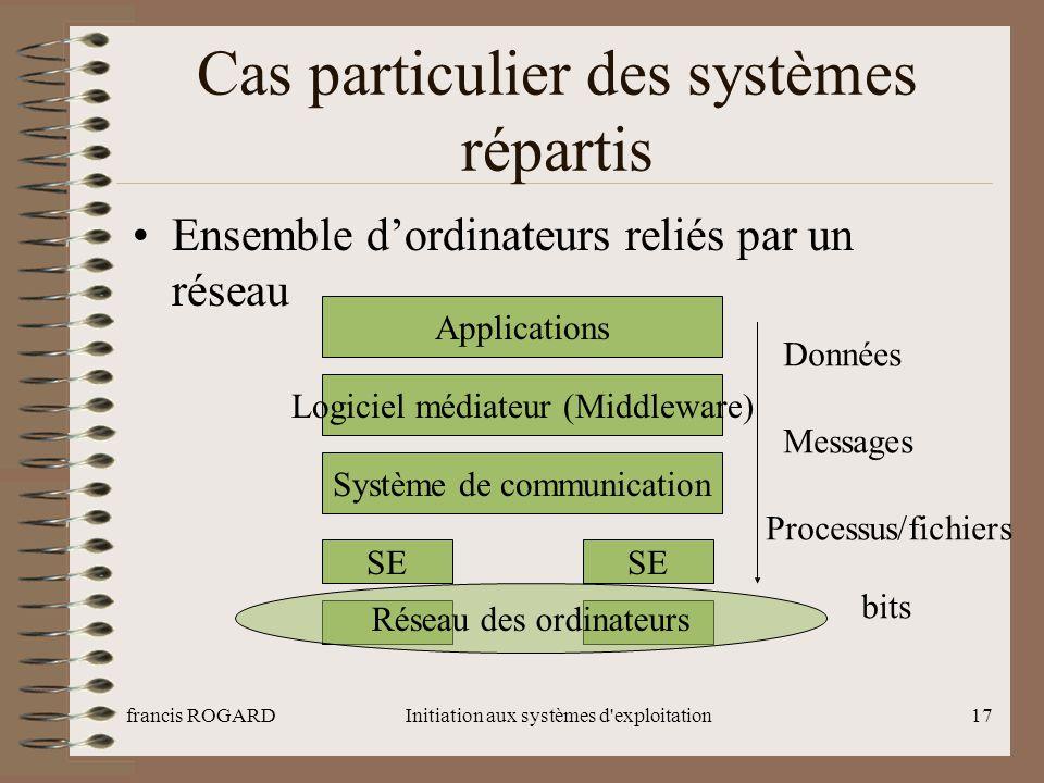 francis ROGARDInitiation aux systèmes d'exploitation17 Cas particulier des systèmes répartis Ensemble d'ordinateurs reliés par un réseau Applications