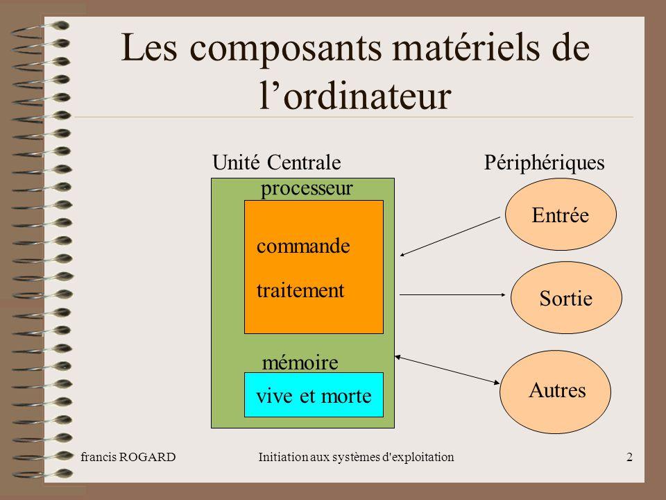francis ROGARDInitiation aux systèmes d'exploitation2 Les composants matériels de l'ordinateur Unité Centrale processeur commande traitement Entrée So