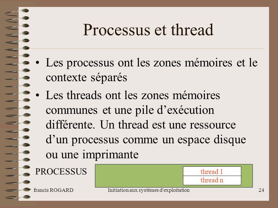 francis ROGARDInitiation aux systèmes d'exploitation24 Processus et thread Les processus ont les zones mémoires et le contexte séparés Les threads ont