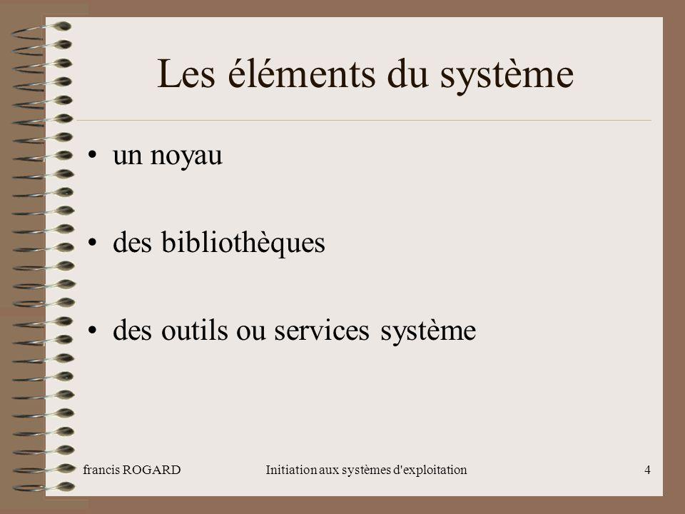 francis ROGARDInitiation aux systèmes d exploitation25 Les services du système Planifier les tâches Configurer les périphériques Gestion des utilisateurs Calculatrice, planning, audit, lecteur multimédia …