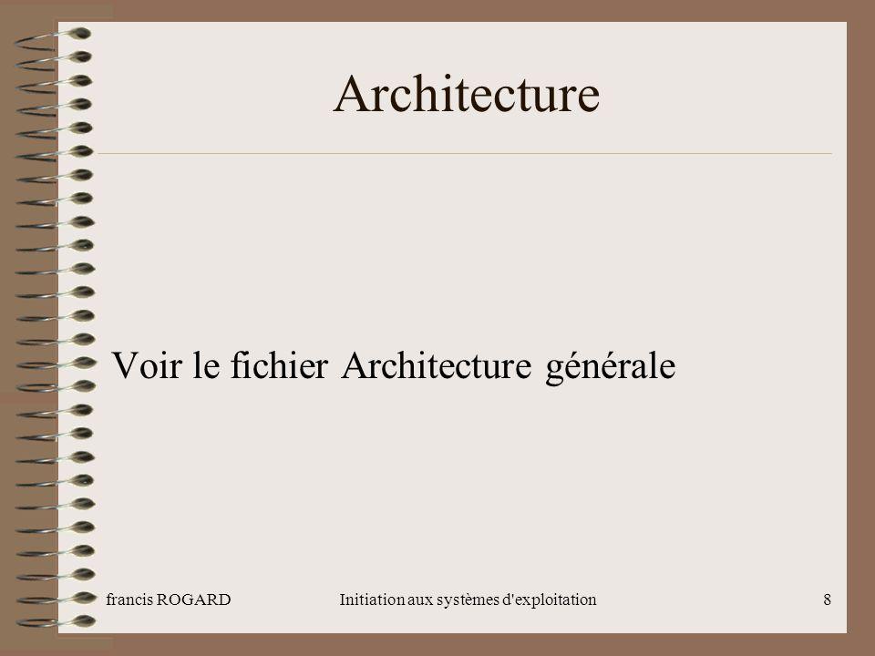 francis ROGARDInitiation aux systèmes d exploitation19 Les bibliothèques du système autres bibliothèques mathématiques, icônes Les bibliothèques sont accessibles aux programmeurs par des fonctions, c'est l'interface de programmation (API)
