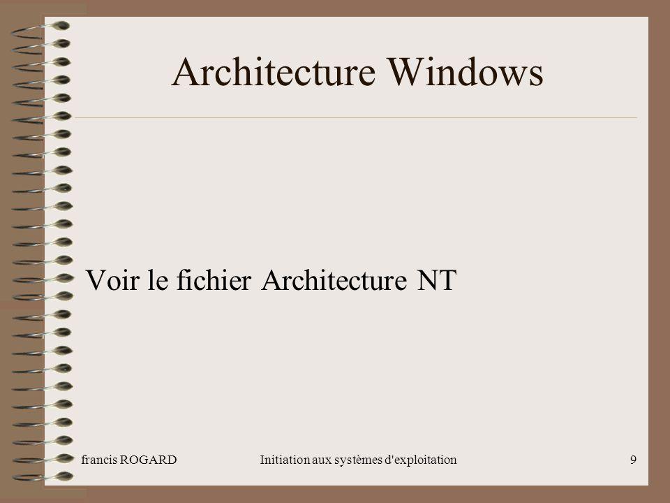 francis ROGARDInitiation aux systèmes d'exploitation9 Architecture Windows Voir le fichier Architecture NT