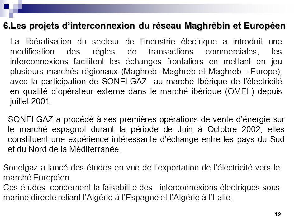 12 SONELGAZ a procédé à ses premières opérations de vente d'énergie sur le marché espagnol durant la période de Juin à Octobre 2002, elles constituent