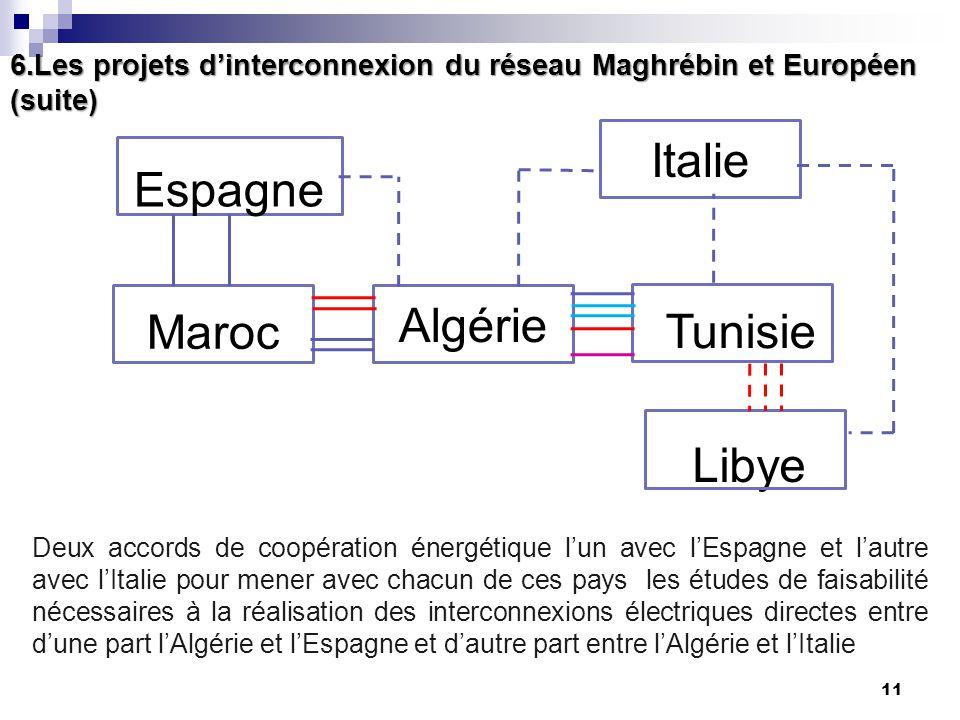 11 Deux accords de coopération énergétique l'un avec l'Espagne et l'autre avec l'Italie pour mener avec chacun de ces pays les études de faisabilité n