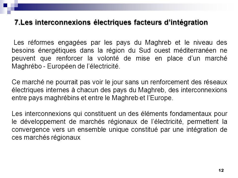 12 7.Les interconnexions électriques facteurs d'intégration 7.Les interconnexions électriques facteurs d'intégration Les réformes engagées par les pay