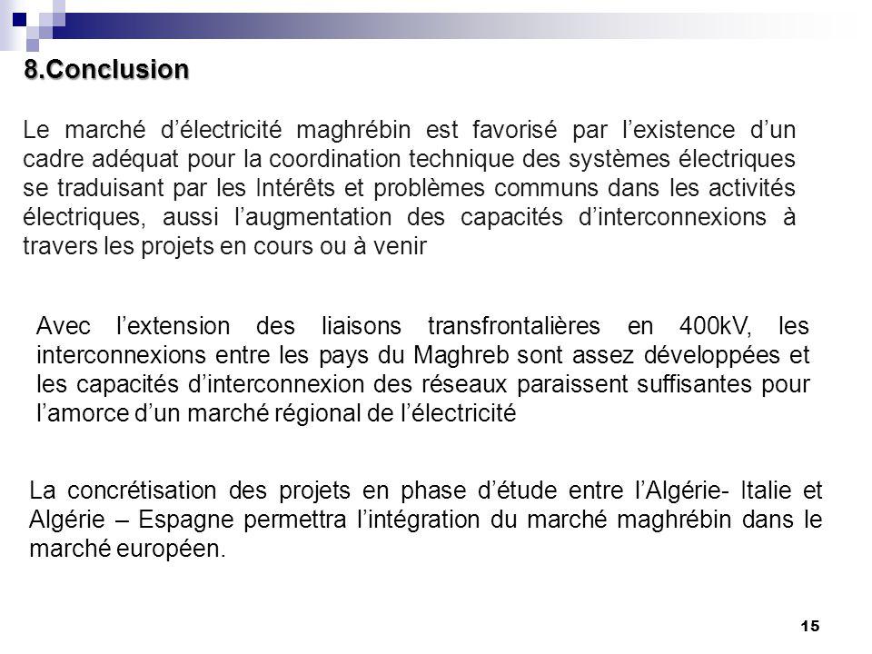 15 8.Conclusion Le marché d'électricité maghrébin est favorisé par l'existence d'un cadre adéquat pour la coordination technique des systèmes électriq