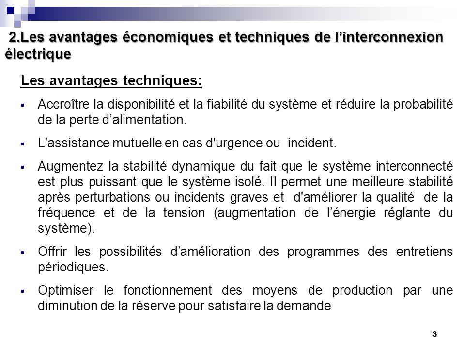 3 2.Les avantages économiques et techniques de l'interconnexion électrique 2.Les avantages économiques et techniques de l'interconnexion électrique Le