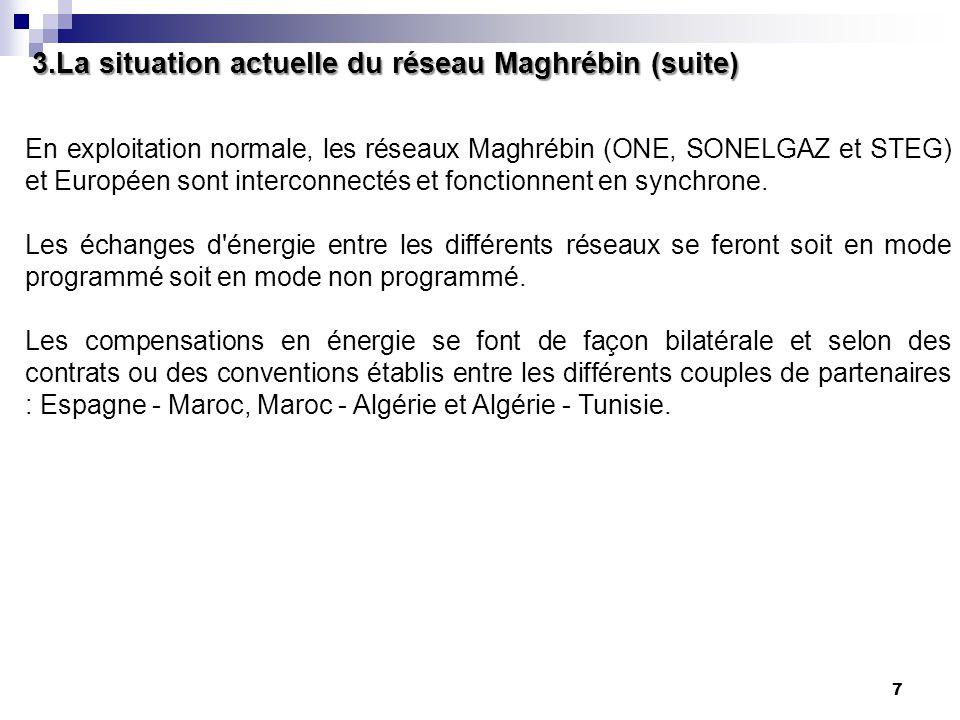 7 3.La situation actuelle du réseau Maghrébin (suite) En exploitation normale, les réseaux Maghrébin (ONE, SONELGAZ et STEG) et Européen sont intercon