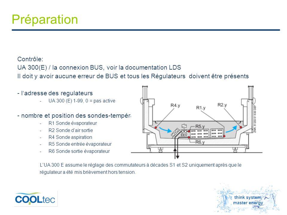 think system, master energy Préparation Contrôle: UA 300(E) / la connexion BUS, voir la documentation LDS Il doit y avoir aucune erreur de BUS et tous les Régulateurs doivent être présents - l'adresse des regulateurs -UA 300 (E) 1-99, 0 = pas active - nombre et position des sondes-température -R1 Sonde évaporateur -R2 Sonde d'air sortie -R4 Sonde aspiration -R5 Sonde entrée évaporateur -R6 Sonde sortie évaporateur L'UA 300 E assume le réglage des commutateurs à décades S1 et S2 uniquement après que le régulateur a été mis brièvement hors tension.