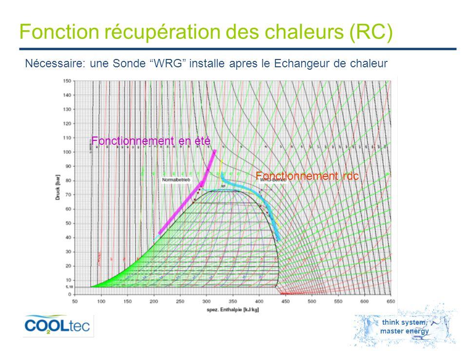 think system, master energy Fonction récupération des chaleurs (RC) Nécessaire: une Sonde WRG installe apres le Echangeur de chaleur Fonctionnement en été Fonctionnement rdc