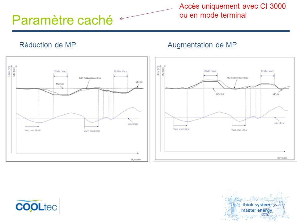 think system, master energy Paramètre caché Réduction de MP Augmentation de MP Accès uniquement avec CI 3000 ou en mode terminal