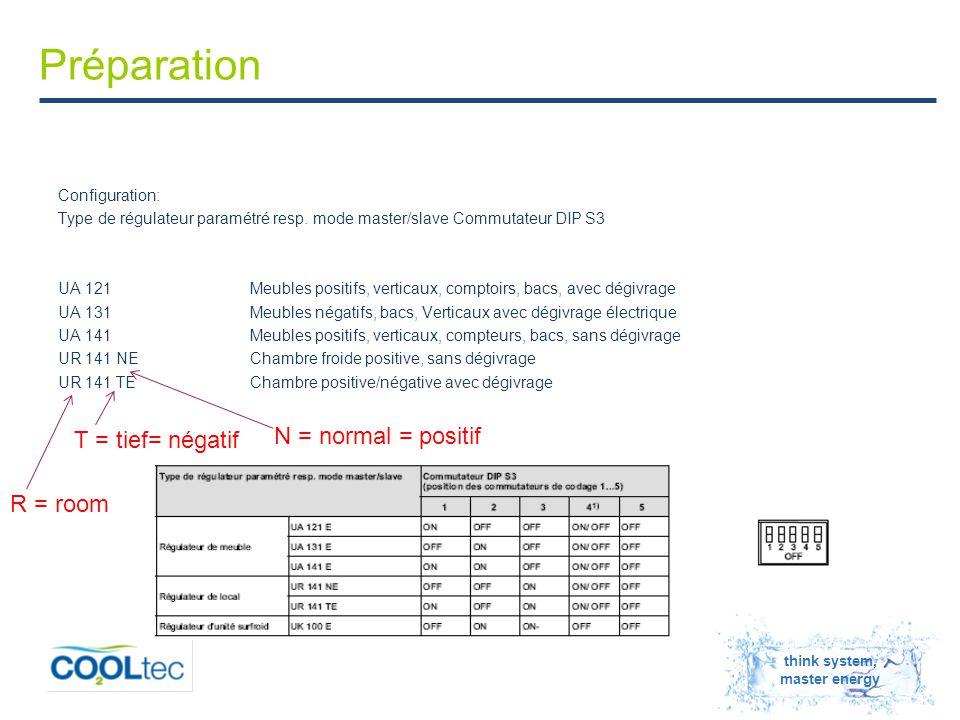 think system, master energy Préparation Configuration: Type de régulateur paramétré resp.